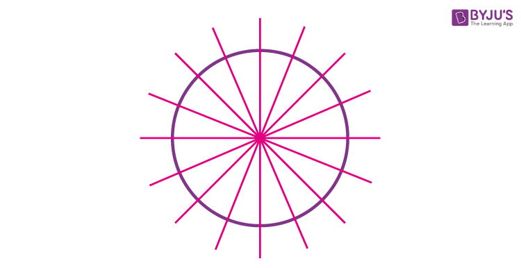 Lines of symmetry for circle