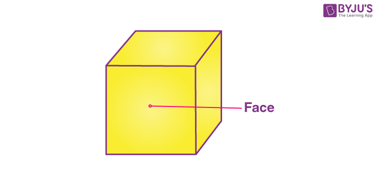 What is Face