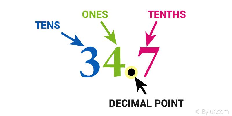 Decimal number
