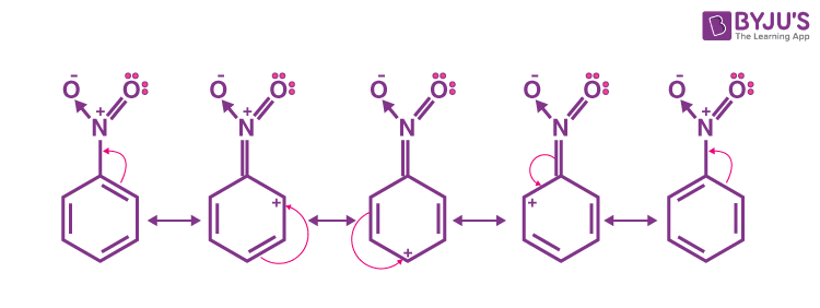 Resonance structure of nitro benzene