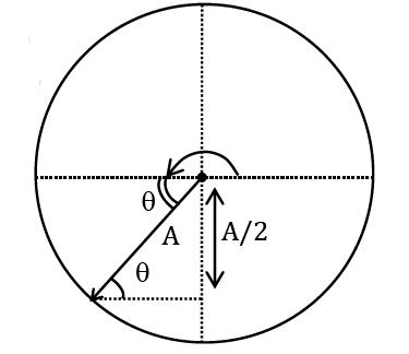 Feb 26 Shift 2 2021 JEE Main Physics Solution Paper