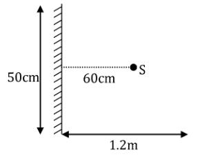 Feb 26 Shift 2 2021 JEE Main Physics Solved Paper