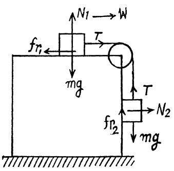 Fundamental Equation of Dynamics JEE Book Solution Paper