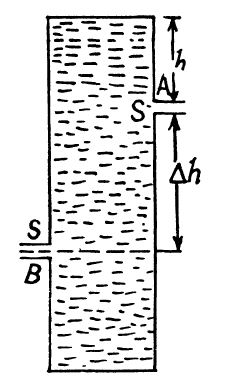 Hydrodynamics Solution Papers OF JEE