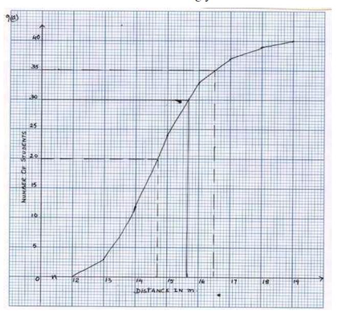 ICSE Class 10 Maths Question Paper Solution 2020-39