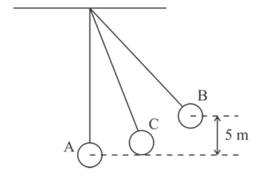 ICSE Class 10 Physics Question Paper Solution 2020-10