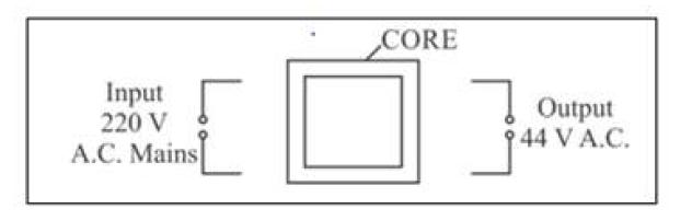ICSE Class 10 Physics Question Paper Solution 2020-18