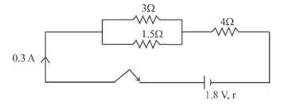 ICSE Class 10 Physics Question Paper Solution 2020-19