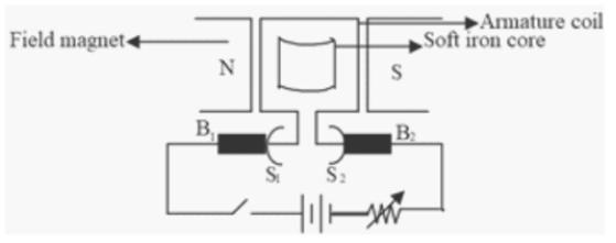 ICSE Class 10 Physics Question Paper Solution 2020-25