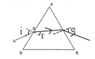 ICSE Class 10 Physics Question Paper Solution 2020-5
