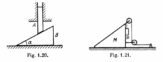 JEE Book Solution Papers The Fundamental Equation of Dynamics