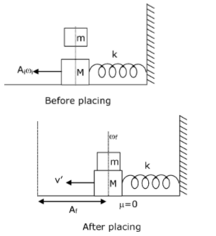 JEE Main 2021 24 Feb Physics Shift 1 Question 18 solution