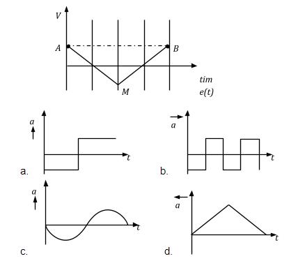 JEE Main 2021 24 Feb Physics Shift 1 Question 8