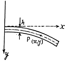 JEE Solution Paper Elastic Deformations Of Solid Body
