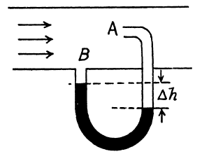 JEE Solutions Paper Hydrodynamics