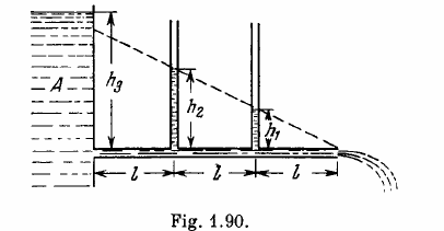 JEE Solutions Papers For Hydrodynamics