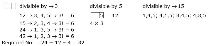 Maths JEE MAIN 2021 Shift 1 Feb 25 Paper Solutions