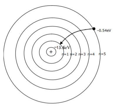 Physics JEE Feb 26 Main 2021 Solved Paper Shift 2