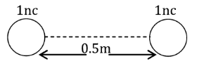Physics JEE Main Shift 2 Feb 25 2021 Paper Solution