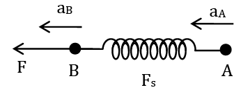 Physics JEE Main Shift 2 Feb 26 2021 Paper Solution