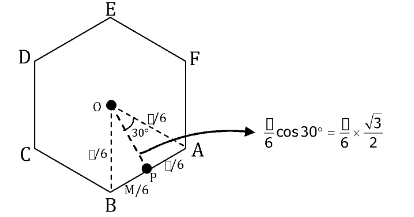 Physics Solved Feb 24 Paper Shift 2 JEE Main 2021