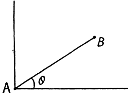 Relativistic Mechanics JEE Solution