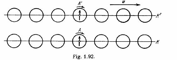 Relativistic Mechanics JEE Solutions Papers