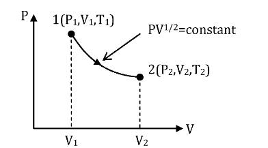 Shift 2 JEE Main 2021 Solved Paper Physics Feb 25