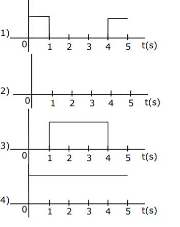 Shift 2 JEE Main 2021 Solved Paper Physics Feb 26