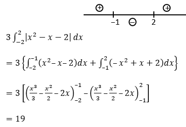 Solved JEE Main Feb 2021 Maths Paper Question