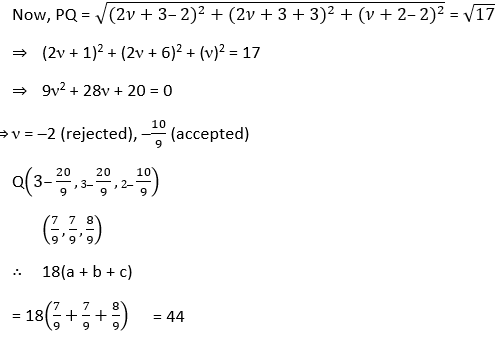 Solved JEE Main Maths Feb 2021 Exam Questions