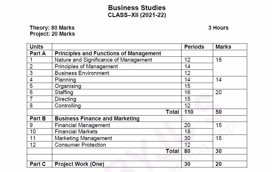 usiness-Studies-Class-12-CBSE-Course-Structure