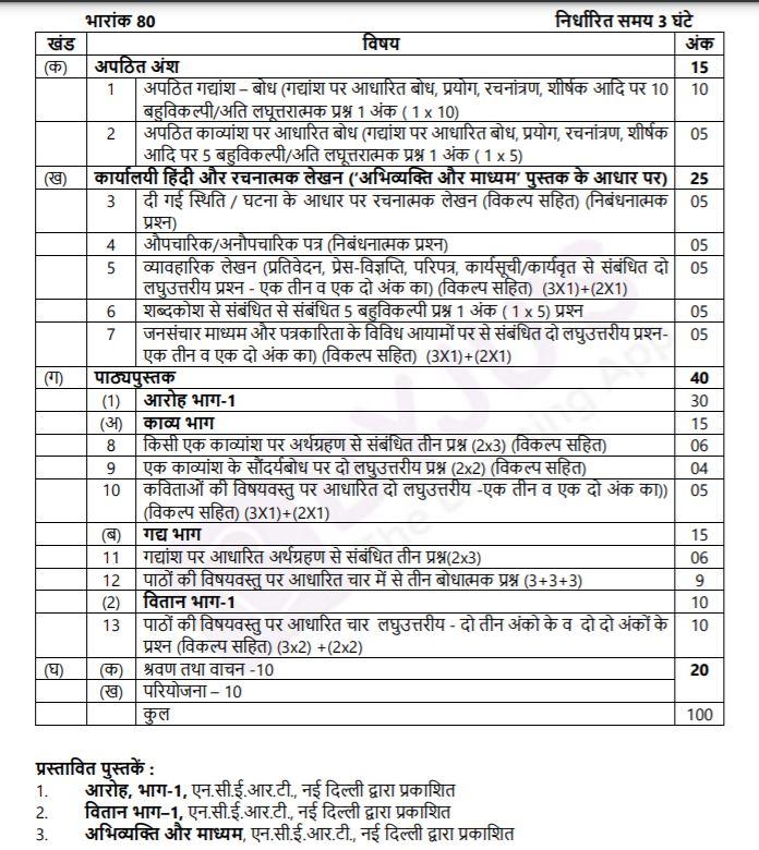 CBSE Class 11 Hindi Core course structure 2021-22