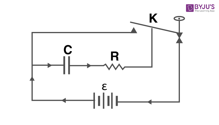 Charging And Discharging Of A Capacitor Through A Resistor