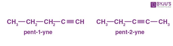 Position isomerism