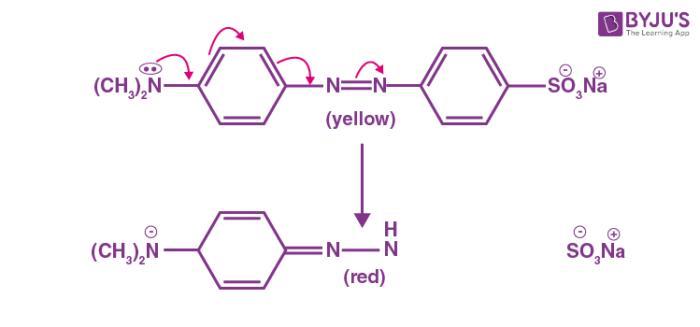 Structure of Methyl Orange in Acidic and Basic Medium