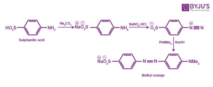 Preparation of Methyl Orange from Sulfanilic Acid