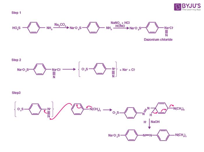 Preparation of Methyl Orange Machanism