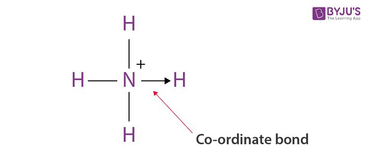 co-ordinate bond