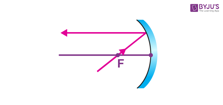 A ray passing through the principal focus