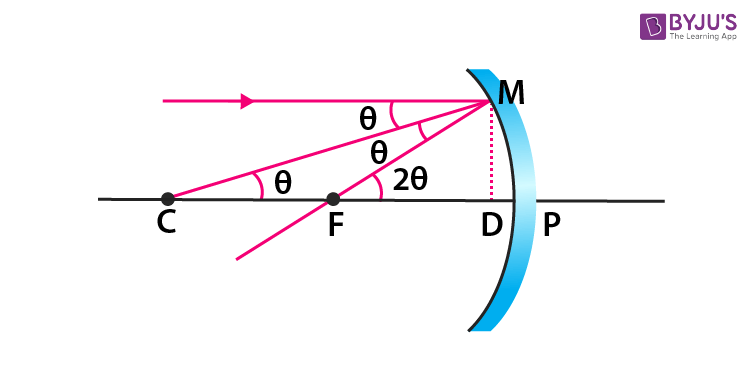 Relation Between Radius of Curvature and Focal Length