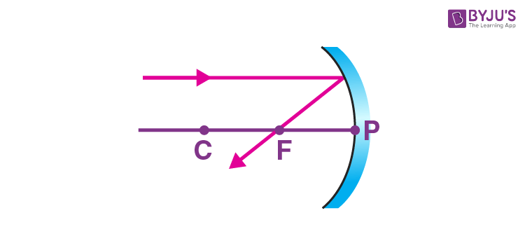 A ray parallel to the principal axis