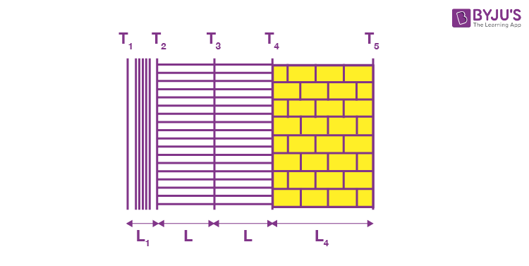 Cross-section of the outer wall of a house