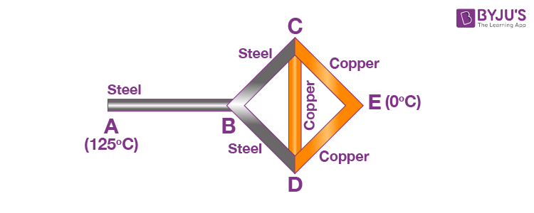 Three copper rods and three steel rods