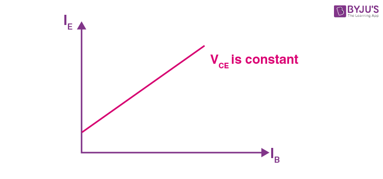 Current TransferCC Configuration