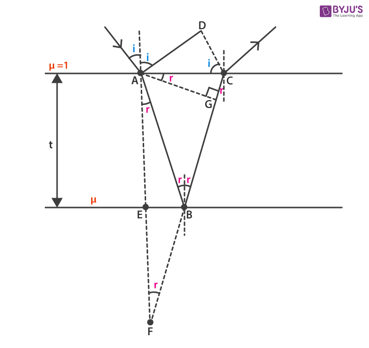 Derivation of Path Difference