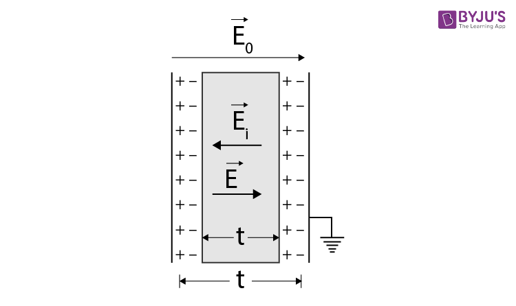 Dielectric in capacitors