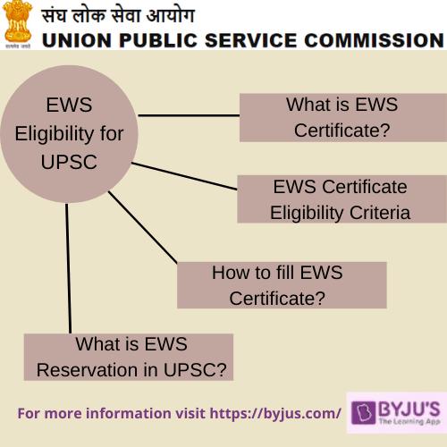UPSC EWS Eligibility