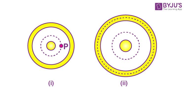 Gauss Law Questions - Q3