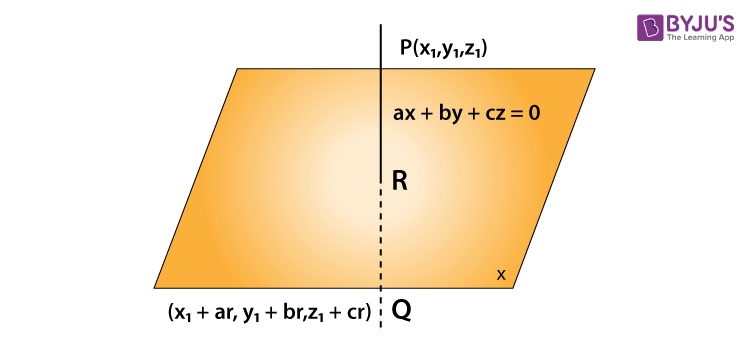 Image Of Point In A Plane